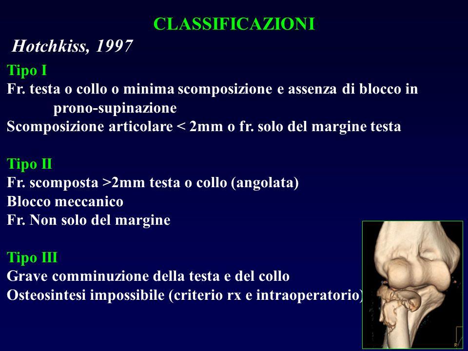 CLASSIFICAZIONI Morrey, 2008.Le lesioni associate Classificazione primaria Fr.