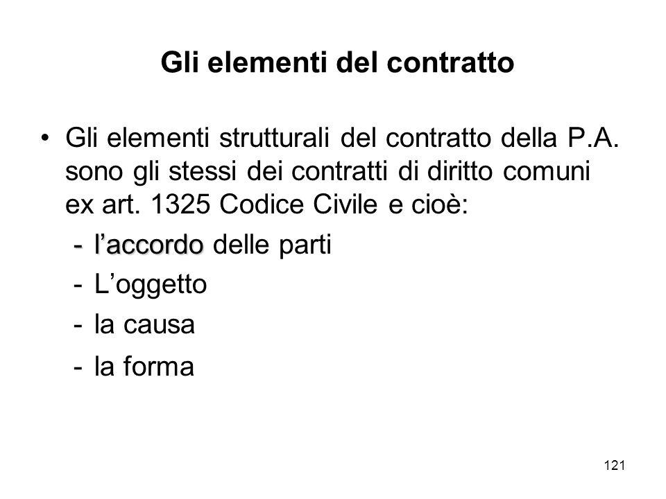121 Gli elementi del contratto Gli elementi strutturali del contratto della P.A.