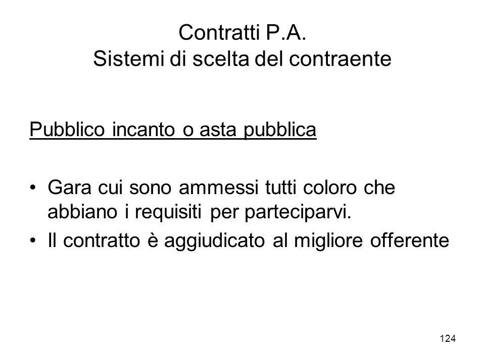 124 Contratti P.A.