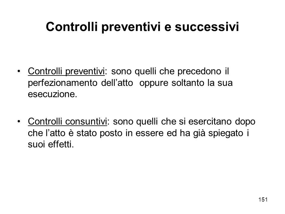 151 Controlli preventivi e successivi Controlli preventivi: sono quelli che precedono il perfezionamento dellatto oppure soltanto la sua esecuzione.