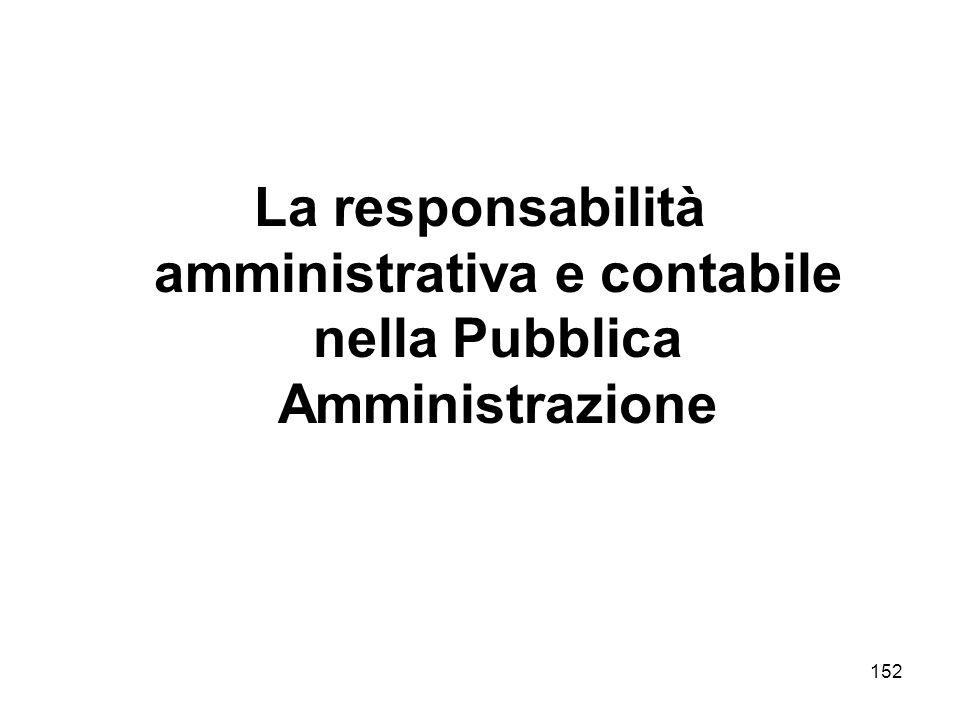 152 La responsabilità amministrativa e contabile nella Pubblica Amministrazione