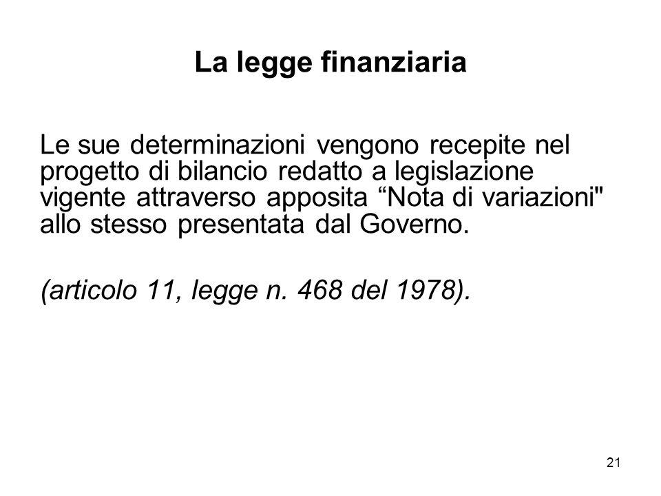 21 La legge finanziaria Le sue determinazioni vengono recepite nel progetto di bilancio redatto a legislazione vigente attraverso apposita Nota di variazioni allo stesso presentata dal Governo.