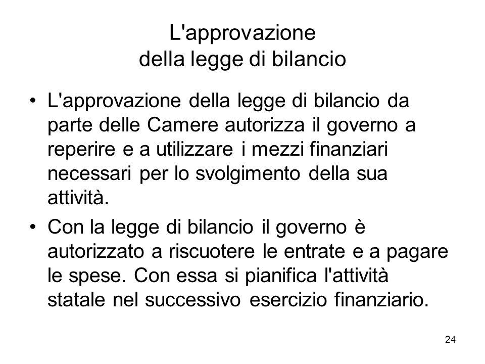24 L approvazione della legge di bilancio L approvazione della legge di bilancio da parte delle Camere autorizza il governo a reperire e a utilizzare i mezzi finanziari necessari per lo svolgimento della sua attività.