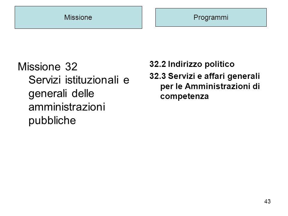 43 Missione 32 Servizi istituzionali e generali delle amministrazioni pubbliche Missione Programmi 32.2 Indirizzo politico 32.3 Servizi e affari generali per le Amministrazioni di competenza