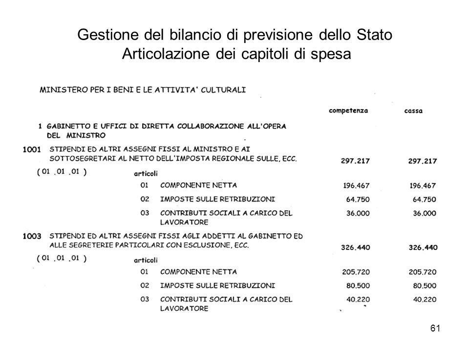 61 Gestione del bilancio di previsione dello Stato Articolazione dei capitoli di spesa