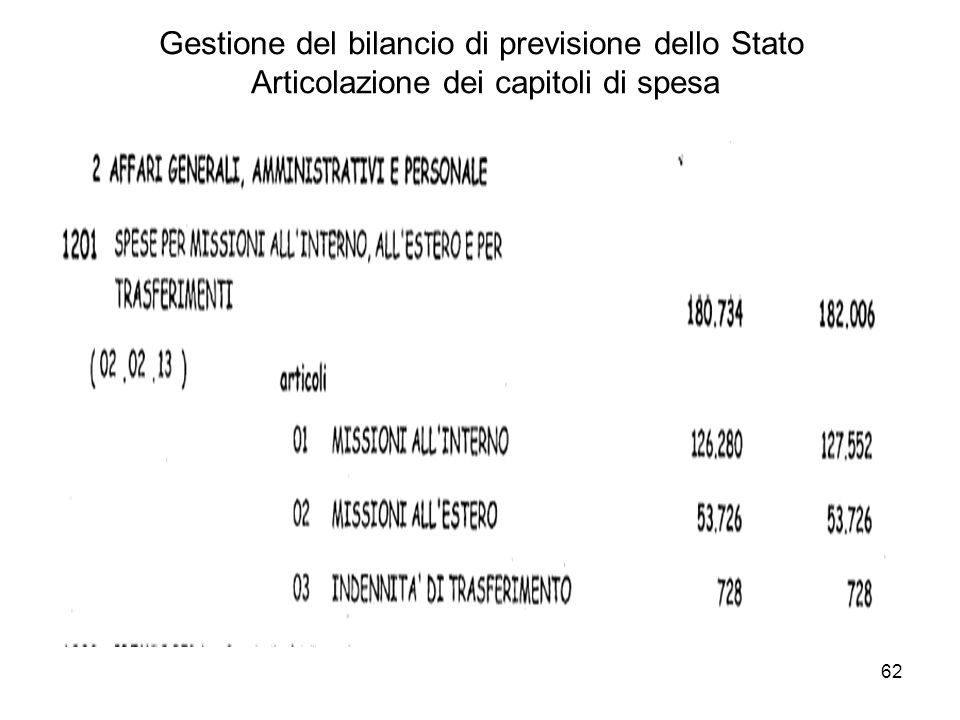 62 Gestione del bilancio di previsione dello Stato Articolazione dei capitoli di spesa