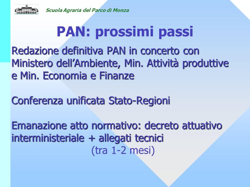 Scuola Agraria del Parco di Monza PAN: prossimi passi Redazione definitiva PAN in concerto con Ministero dellAmbiente, Min. Attività produttive e Min.