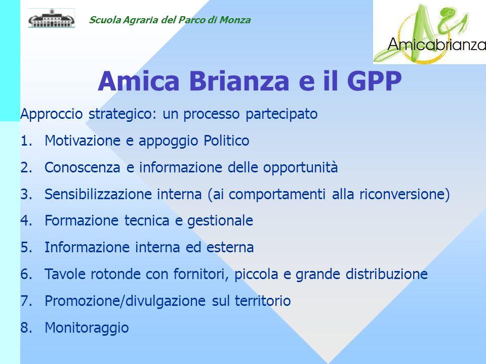 Scuola Agraria del Parco di Monza Amica Brianza e il GPP Approccio strategico: un processo partecipato 1.Motivazione e appoggio Politico 2.Conoscenza