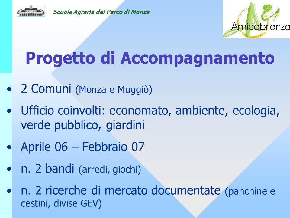 Scuola Agraria del Parco di Monza Progetto di Accompagnamento 2 Comuni (Monza e Muggiò) Ufficio coinvolti: economato, ambiente, ecologia, verde pubbli