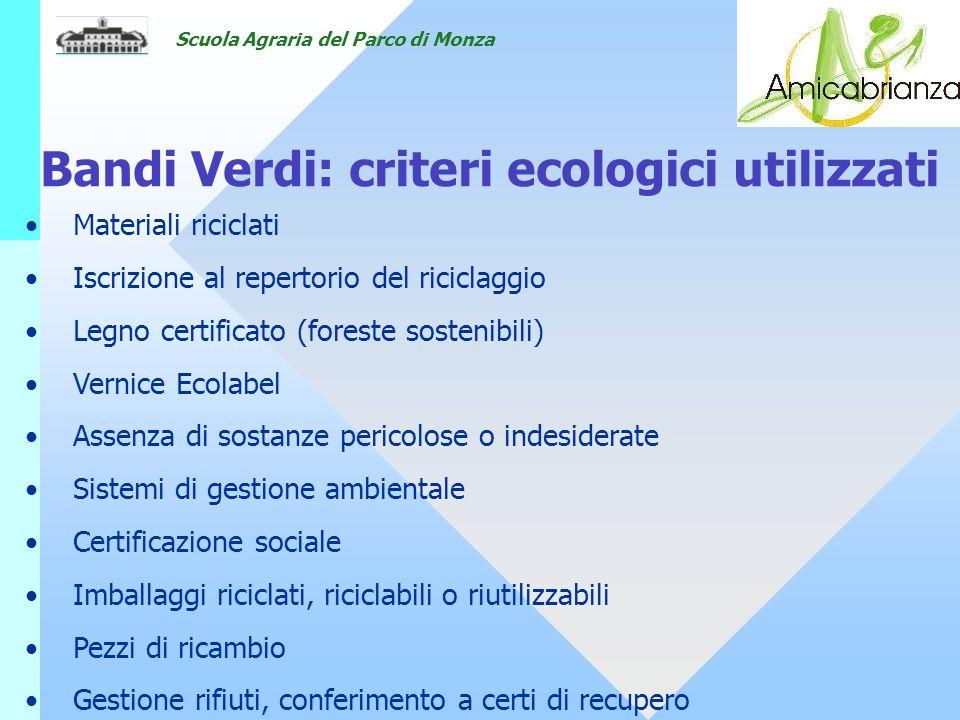 Scuola Agraria del Parco di Monza Bandi Verdi: criteri ecologici utilizzati Materiali riciclati Iscrizione al repertorio del riciclaggio Legno certifi