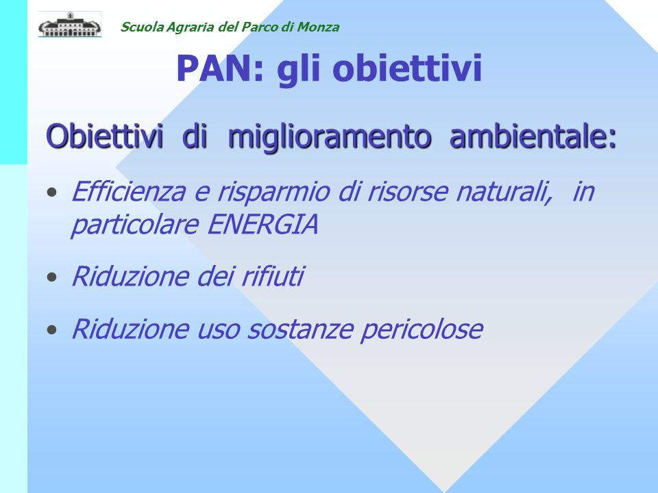 Scuola Agraria del Parco di Monza PAN: gli obiettivi Obiettivi di miglioramento ambientale: Efficienza e risparmio di risorse naturali, in particolare