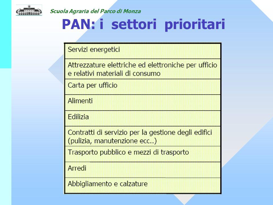 Scuola Agraria del Parco di Monza PAN: i settori prioritari