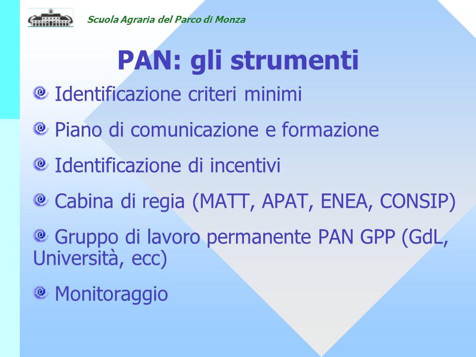 Scuola Agraria del Parco di Monza PAN: gli strumenti Identificazione criteri minimi Piano di comunicazione e formazione Identificazione di incentivi C