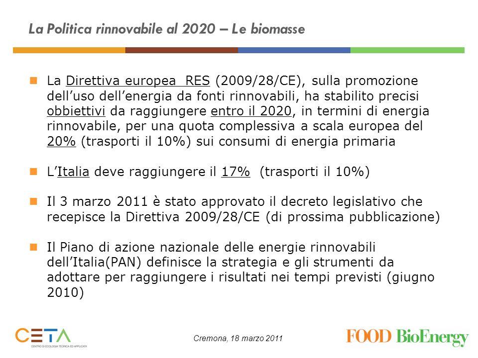 Cremona, 18 marzo 2011 La Politica rinnovabile al 2020 – Le biomasse 20052020 Consumo di energia Fer/Cfl (%) Consumo di energia Fer/Cfl (%) Da fonti rinnovabili (Fer) (Mtep) Finali lordi (Cfl) (Mtep) Da fonti rinnovabili (Fer) (Mtep) Finali lordi (Cfl) (Mtep) Elettricità 4,8529,7516,39,1131,4529,0 Calore 1,9268,502,89,5260,1315,8 Trasporti 0,1842,980,42,5339,636,40 Importazione da altri Stati ---1,14-- Totale 6,94141,234,922,30131,2117,0 Trasporti ai fini dellobbiettivo del 10% 0,3439,000,93,4233,9710,0 Fonte: Berton, 2010, (modicato) Secondo il PAN i consumi finali lordi di energia al 2020 saranno uguali a quelli del 2008 (aumento efficienza e minori consumi crisi economica), pari a 131 Mtep La quota di rinnovabili è del 17%, pari a 22 Mtep, di cui il 46% dovrà essere prodotto da biomasse (elettrico, calore e trasporti), che hanno quindi un ruolo decisivo.