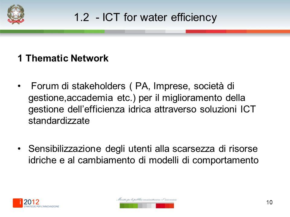 10 1.2 - ICT for water efficiency 1 Thematic Network Forum di stakeholders ( PA, Imprese, società di gestione,accademia etc.) per il miglioramento della gestione dellefficienza idrica attraverso soluzioni ICT standardizzate Sensibilizzazione degli utenti alla scarsezza di risorse idriche e al cambiamento di modelli di comportamento