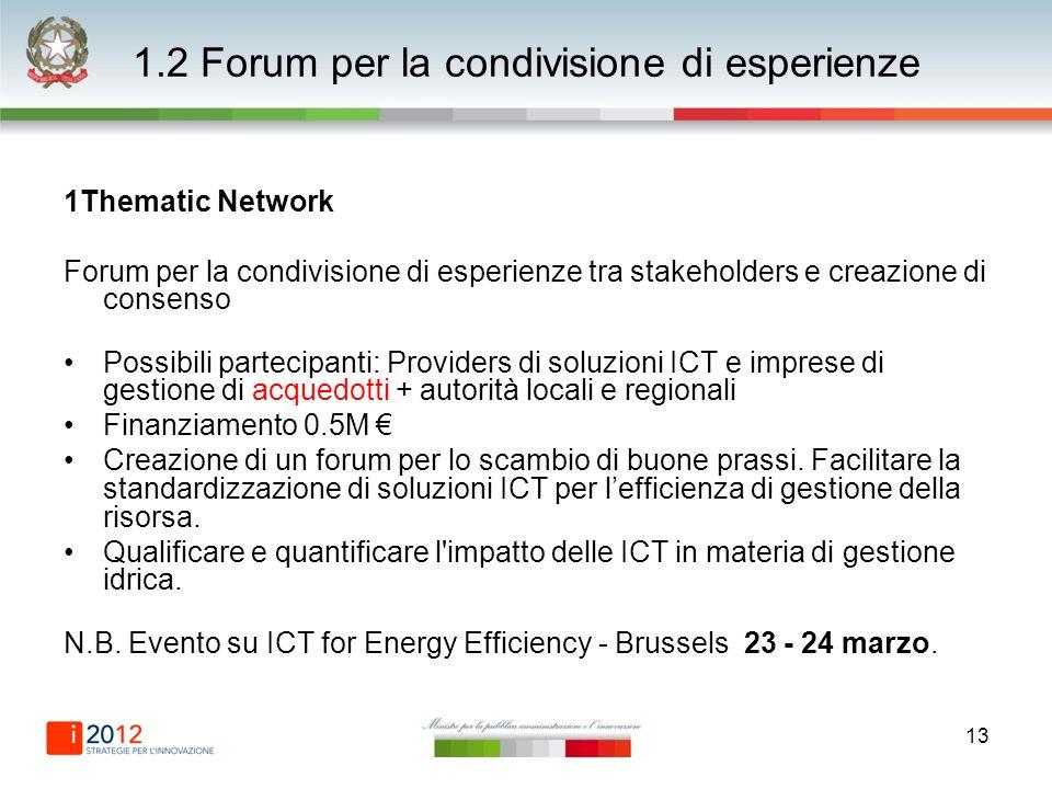 13 1.2 Forum per la condivisione di esperienze 1Thematic Network Forum per la condivisione di esperienze tra stakeholders e creazione di consenso Possibili partecipanti: Providers di soluzioni ICT e imprese di gestione di acquedotti + autorità locali e regionali Finanziamento 0.5M Creazione di un forum per lo scambio di buone prassi.