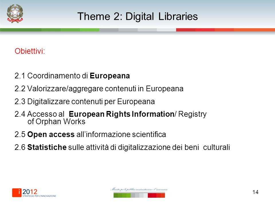 14 Theme 2: Digital Libraries Obiettivi: 2.1 Coordinamento di Europeana 2.2 Valorizzare/aggregare contenuti in Europeana 2.3 Digitalizzare contenuti p