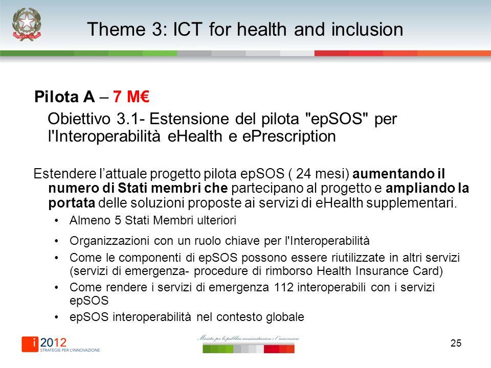 25 Theme 3: ICT for health and inclusion Pilota A – 7 M Obiettivo 3.1- Estensione del pilota epSOS per l Interoperabilità eHealth e ePrescription Estendere lattuale progetto pilota epSOS ( 24 mesi) aumentando il numero di Stati membri che partecipano al progetto e ampliando la portata delle soluzioni proposte ai servizi di eHealth supplementari.