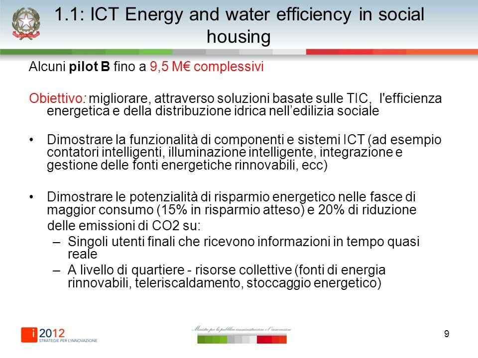 9 1.1: ICT Energy and water efficiency in social housing Alcuni pilot B fino a 9,5 M complessivi Obiettivo: migliorare, attraverso soluzioni basate sulle TIC, l efficienza energetica e della distribuzione idrica nelledilizia sociale Dimostrare la funzionalità di componenti e sistemi ICT (ad esempio contatori intelligenti, illuminazione intelligente, integrazione e gestione delle fonti energetiche rinnovabili, ecc) Dimostrare le potenzialità di risparmio energetico nelle fasce di maggior consumo (15% in risparmio atteso) e 20% di riduzione delle emissioni di CO2 su: –Singoli utenti finali che ricevono informazioni in tempo quasi reale –A livello di quartiere - risorse collettive (fonti di energia rinnovabili, teleriscaldamento, stoccaggio energetico)