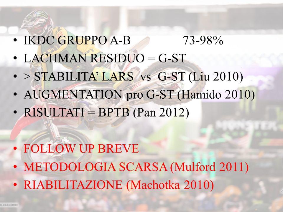 IKDC GRUPPO A-B73-98% LACHMAN RESIDUO = G-ST > STABILITA LARS vs G-ST (Liu 2010) AUGMENTATION pro G-ST (Hamido 2010) RISULTATI = BPTB (Pan 2012) FOLLOW UP BREVE METODOLOGIA SCARSA (Mulford 2011) RIABILITAZIONE (Machotka 2010)