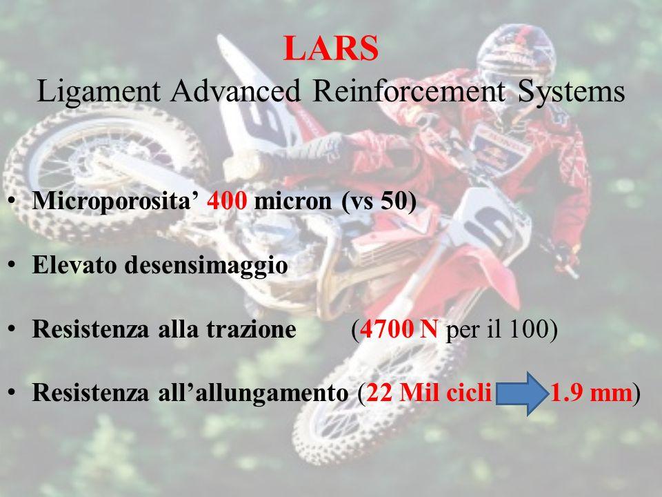 LARS Ligament Advanced Reinforcement Systems Microporosita 400 micron (vs 50) Elevato desensimaggio Resistenza alla trazione (4700 N per il 100) Resistenza allallungamento (22 Mil cicli 1.9 mm)