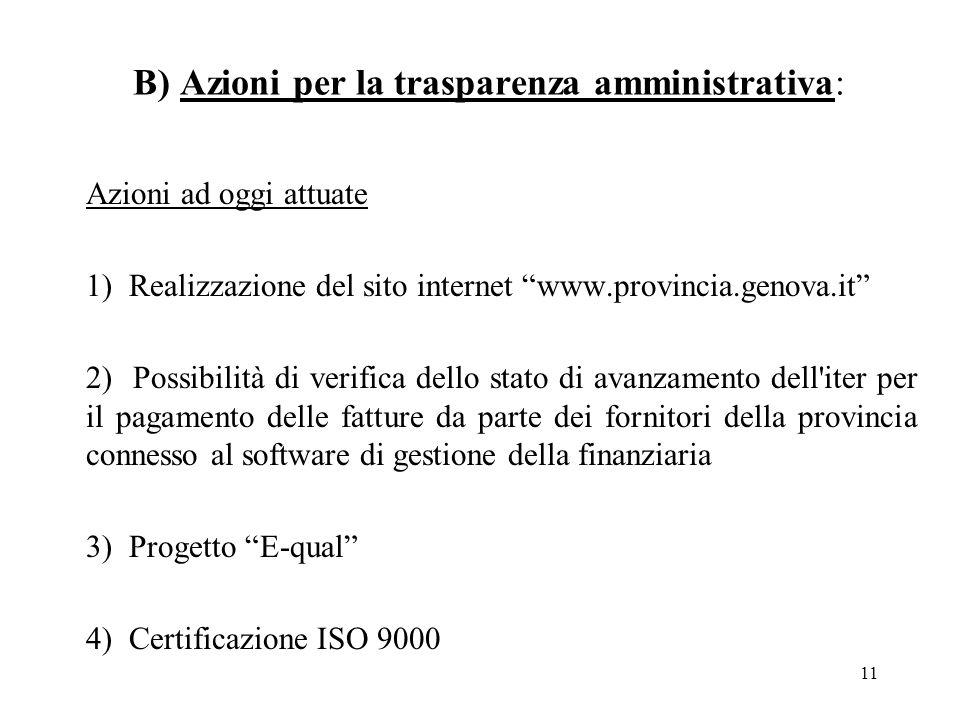 11 B) Azioni per la trasparenza amministrativa: Azioni ad oggi attuate 1) Realizzazione del sito internet www.provincia.genova.it 2) Possibilità di verifica dello stato di avanzamento dell iter per il pagamento delle fatture da parte dei fornitori della provincia connesso al software di gestione della finanziaria 3) Progetto E-qual 4) Certificazione ISO 9000