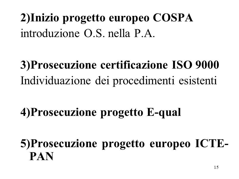 15 2)Inizio progetto europeo COSPA introduzione O.S.