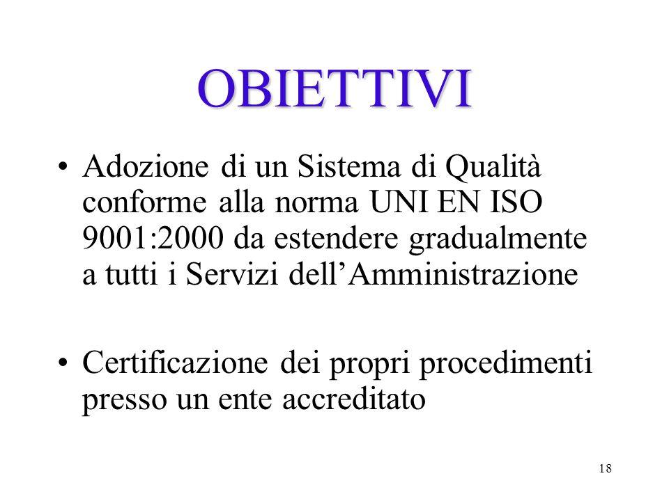 18 OBIETTIVI Adozione di un Sistema di Qualità conforme alla norma UNI EN ISO 9001:2000 da estendere gradualmente a tutti i Servizi dellAmministrazione Certificazione dei propri procedimenti presso un ente accreditato