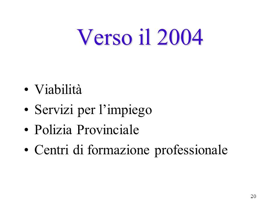 20 Verso il 2004 Viabilità Servizi per limpiego Polizia Provinciale Centri di formazione professionale