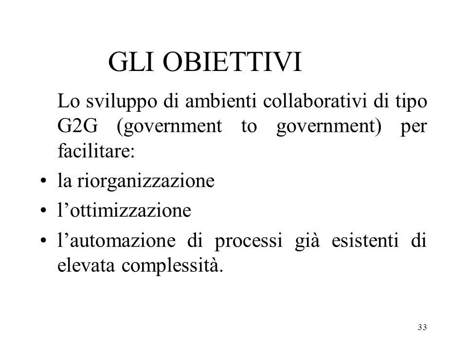 33 GLI OBIETTIVI Lo sviluppo di ambienti collaborativi di tipo G2G (government to government) per facilitare: la riorganizzazione lottimizzazione lautomazione di processi già esistenti di elevata complessità.