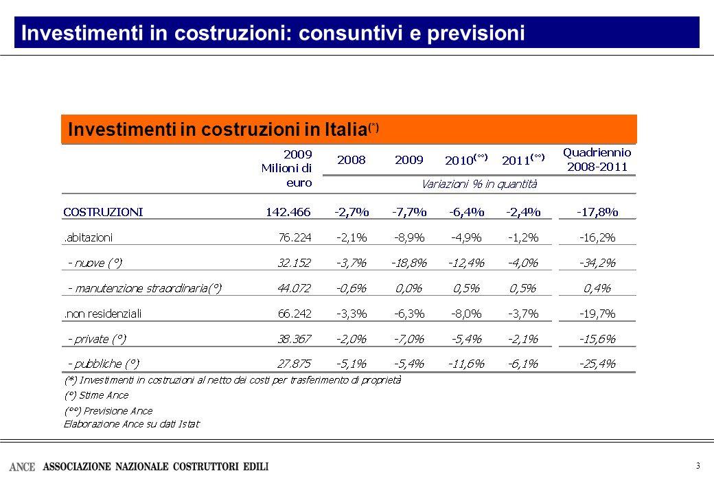 3 Investimenti in costruzioni in Italia (*) Investimenti in costruzioni: consuntivi e previsioni