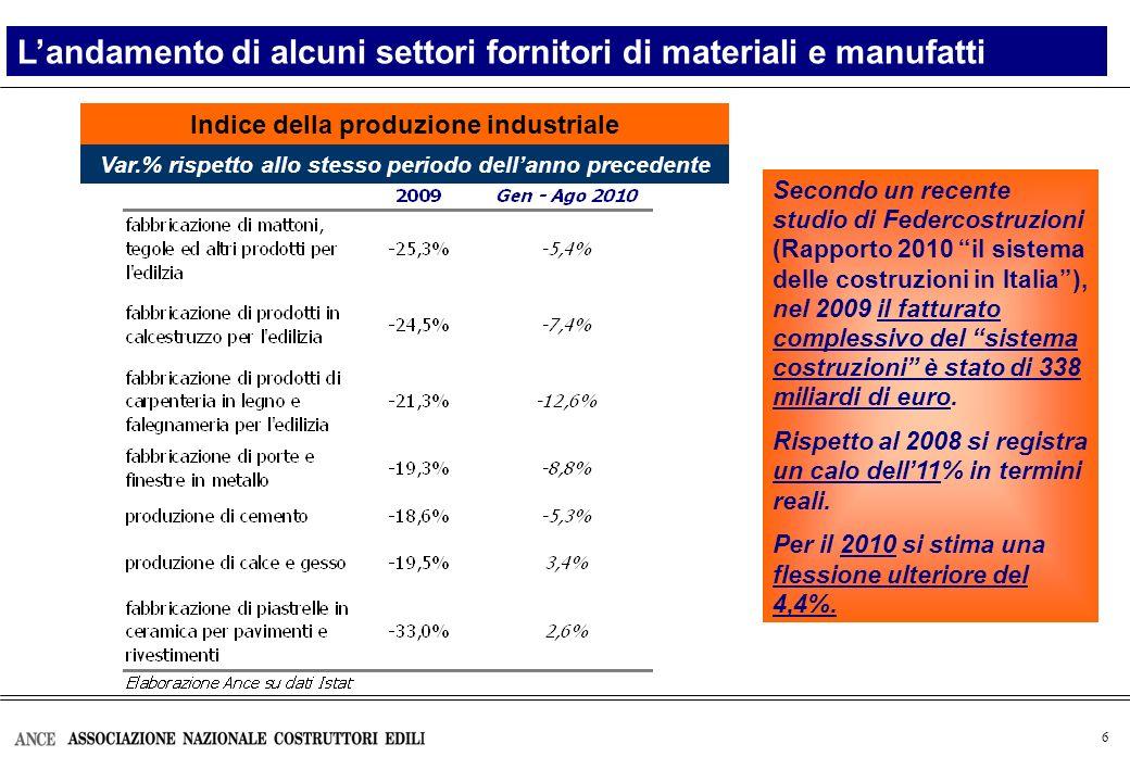 6 Indice della produzione industriale Landamento di alcuni settori fornitori di materiali e manufatti Var.% rispetto allo stesso periodo dellanno precedente Secondo un recente studio di Federcostruzioni (Rapporto 2010 il sistema delle costruzioni in Italia), nel 2009 il fatturato complessivo del sistema costruzioni è stato di 338 miliardi di euro.