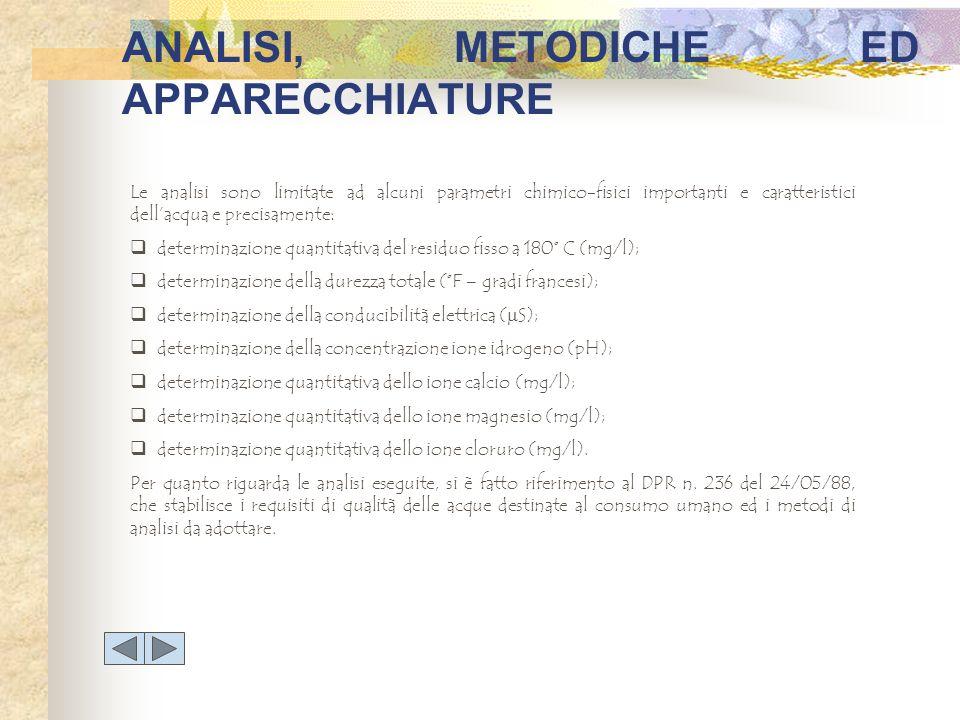 ANALISI, METODICHE ED APPARECCHIATURE Le analisi sono limitate ad alcuni parametri chimico-fisici importanti e caratteristici dellacqua e precisamente