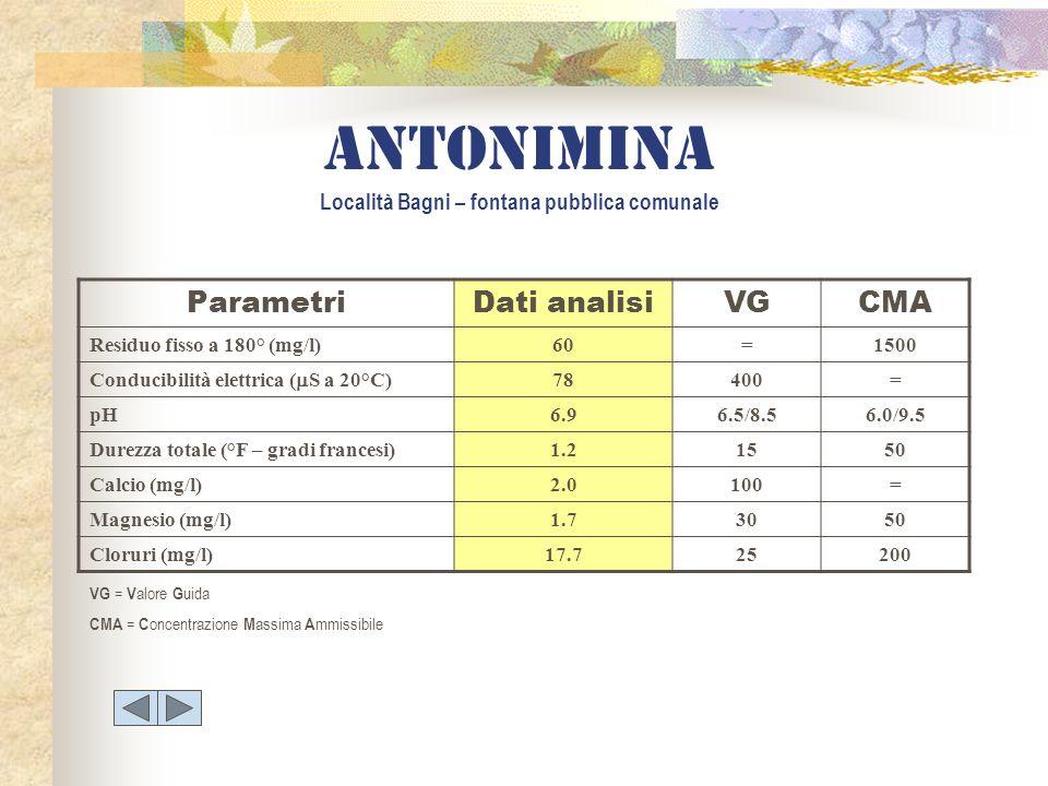 ParametriDati analisiVGCMA Residuo fisso a 180° (mg/l)60=1500 Conducibilità elettrica ( S a 20°C) 78400= pH6.96.5/8.56.0/9.5 Durezza totale (°F – grad
