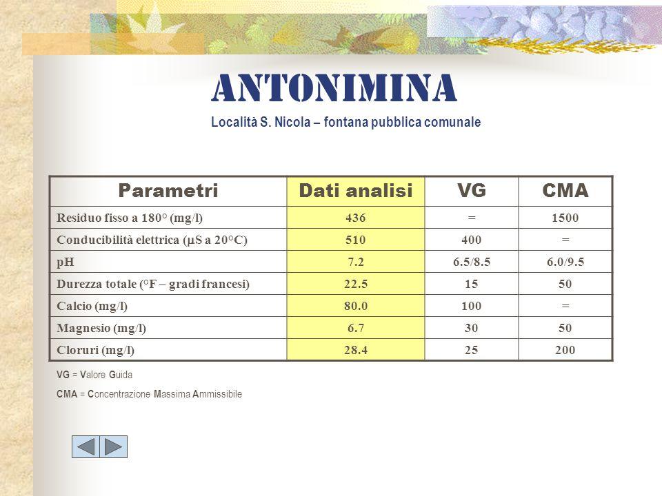 ANTONIMINA Località S. Nicola – fontana pubblica comunale ParametriDati analisiVGCMA Residuo fisso a 180° (mg/l)436=1500 Conducibilità elettrica ( S a