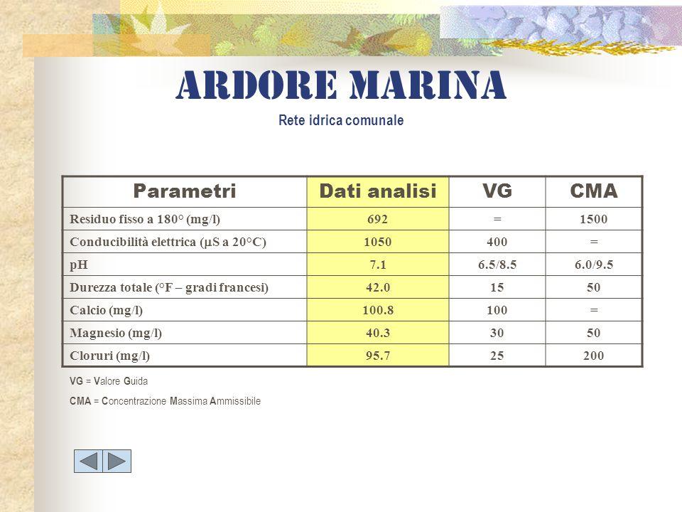 ParametriDati analisiVGCMA Residuo fisso a 180° (mg/l)692=1500 Conducibilità elettrica ( S a 20°C) 1050400= pH7.16.5/8.56.0/9.5 Durezza totale (°F – g
