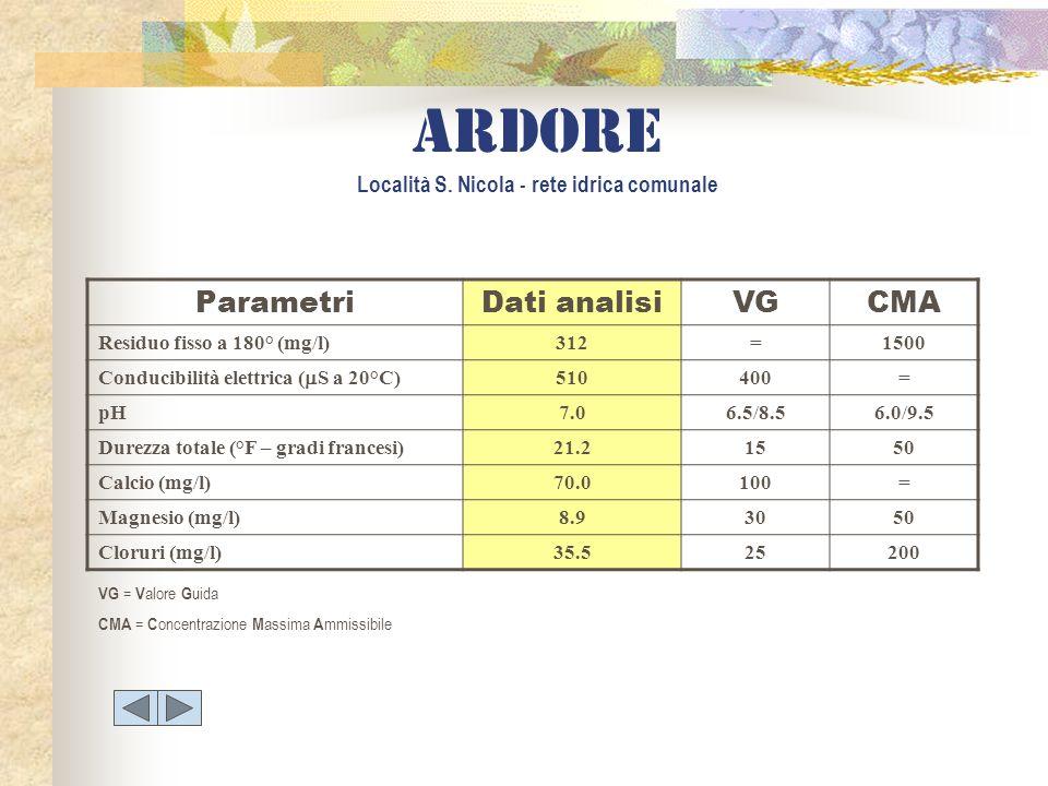 ParametriDati analisiVGCMA Residuo fisso a 180° (mg/l)312=1500 Conducibilità elettrica ( S a 20°C) 510400= pH7.06.5/8.56.0/9.5 Durezza totale (°F – gr