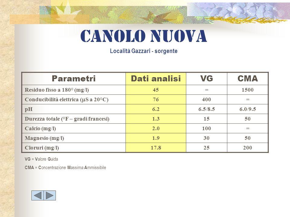 ParametriDati analisiVGCMA Residuo fisso a 180° (mg/l)45=1500 Conducibilità elettrica ( S a 20°C) 76400= pH6.26.5/8.56.0/9.5 Durezza totale (°F – grad