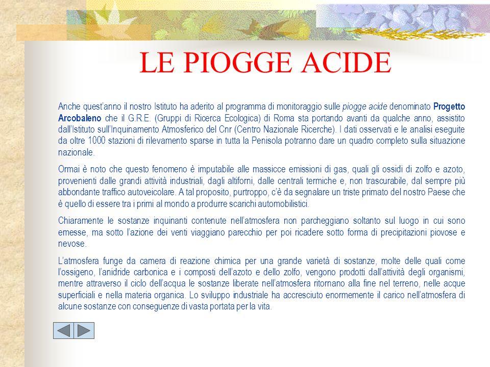 LE PIOGGE ACIDE Anche questanno il nostro Istituto ha aderito al programma di monitoraggio sulle piogge acide denominato Progetto Arcobaleno che il G.