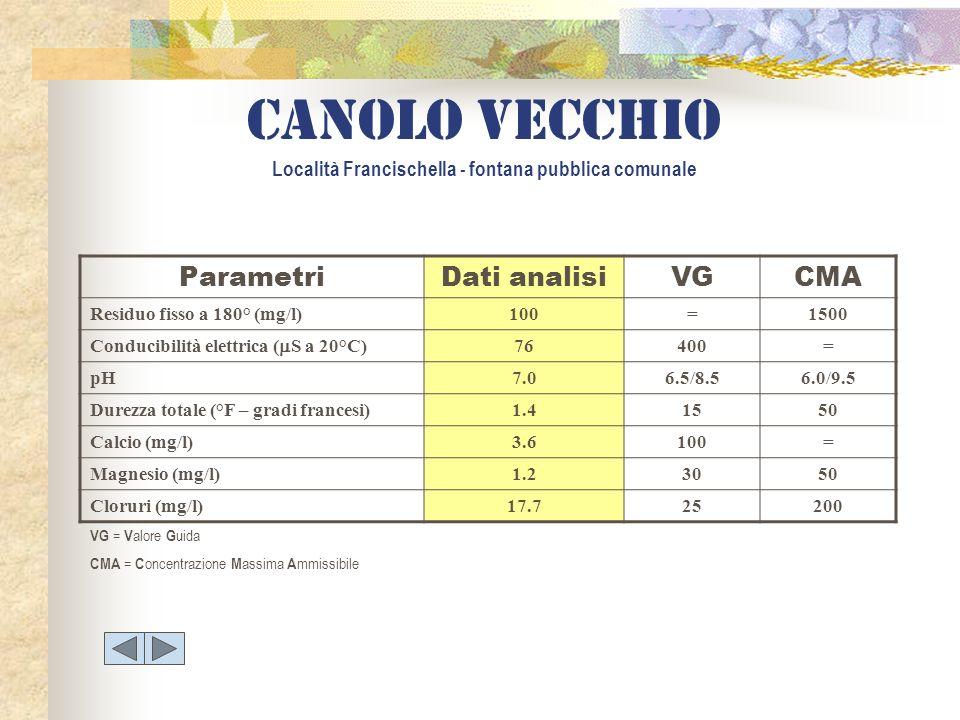 ParametriDati analisiVGCMA Residuo fisso a 180° (mg/l)100=1500 Conducibilità elettrica ( S a 20°C) 76400= pH7.06.5/8.56.0/9.5 Durezza totale (°F – gra