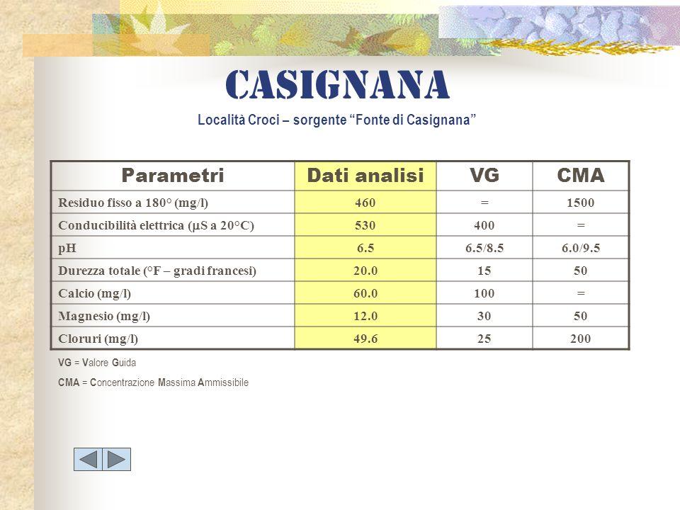 ParametriDati analisiVGCMA Residuo fisso a 180° (mg/l)460=1500 Conducibilità elettrica ( S a 20°C) 530400= pH6.56.5/8.56.0/9.5 Durezza totale (°F – gr