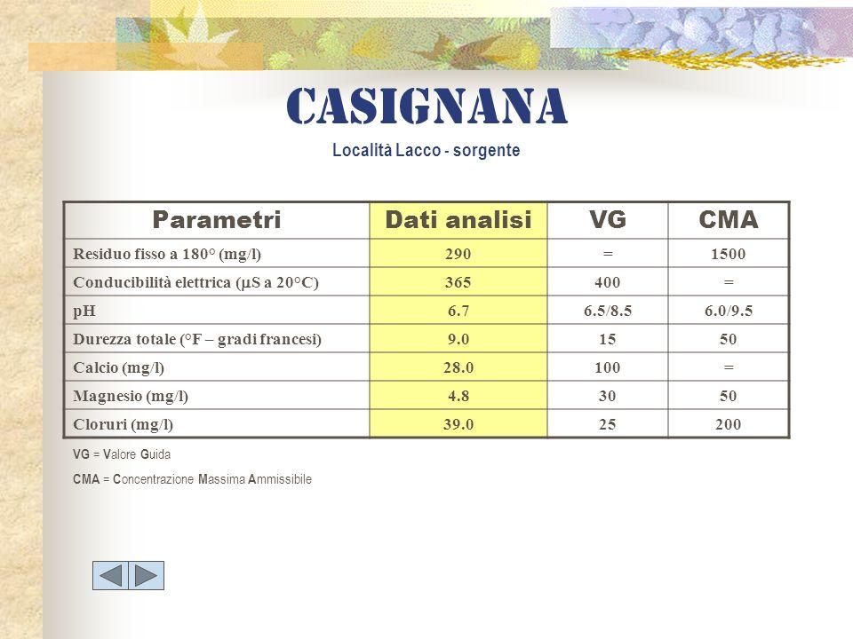 ParametriDati analisiVGCMA Residuo fisso a 180° (mg/l)290=1500 Conducibilità elettrica ( S a 20°C) 365400= pH6.76.5/8.56.0/9.5 Durezza totale (°F – gr
