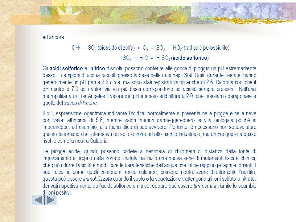 ed ancora OH. + SO 2 (biossido di zolfo) + O 2 = SO 3 + HO 2. (radicale perossidrile) SO 3 + H 2 O = H 2 SO 4 ( acido solforico ) Gli acidi solforico