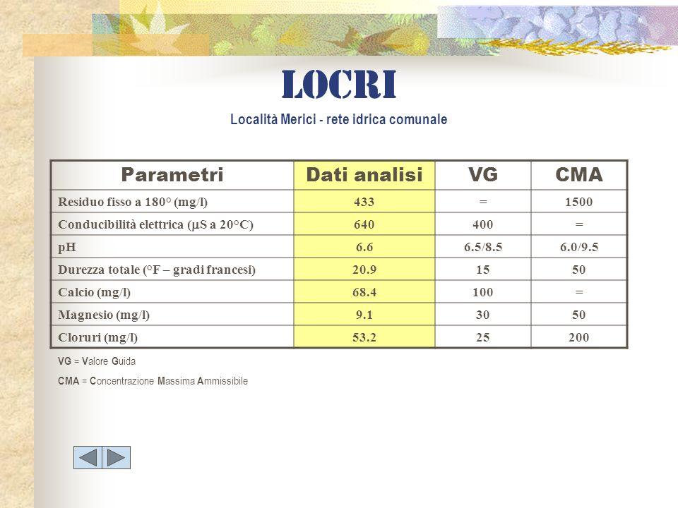 locri Località Merici - rete idrica comunale ParametriDati analisiVGCMA Residuo fisso a 180° (mg/l)433=1500 Conducibilità elettrica ( S a 20°C) 640400