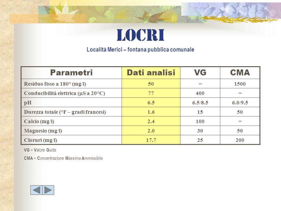 ParametriDati analisiVGCMA Residuo fisso a 180° (mg/l)50=1500 Conducibilità elettrica ( S a 20°C) 77400= pH6.56.5/8.56.0/9.5 Durezza totale (°F – grad