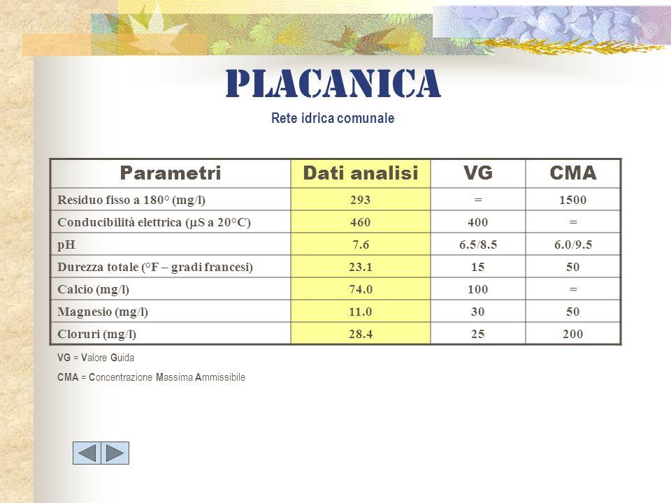 VG = V alore G uida CMA = C oncentrazione M assima A mmissibile placanica Rete idrica comunale ParametriDati analisiVGCMA Residuo fisso a 180° (mg/l)2