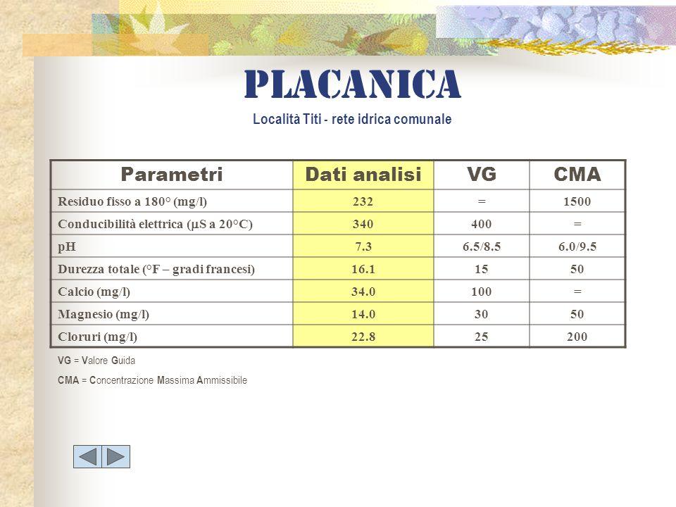 placanica Località Titi - rete idrica comunale ParametriDati analisiVGCMA Residuo fisso a 180° (mg/l)232=1500 Conducibilità elettrica ( S a 20°C) 3404
