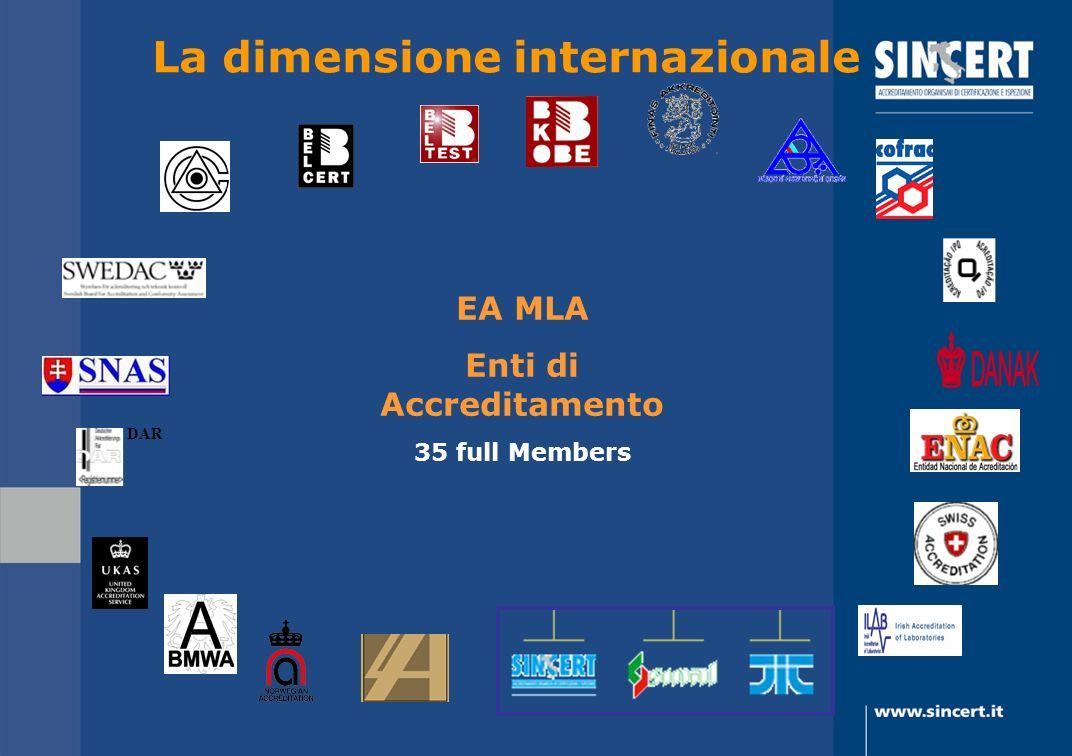 La dimensione internazionale EA MLA Enti di Accreditamento 35 full Members DAR