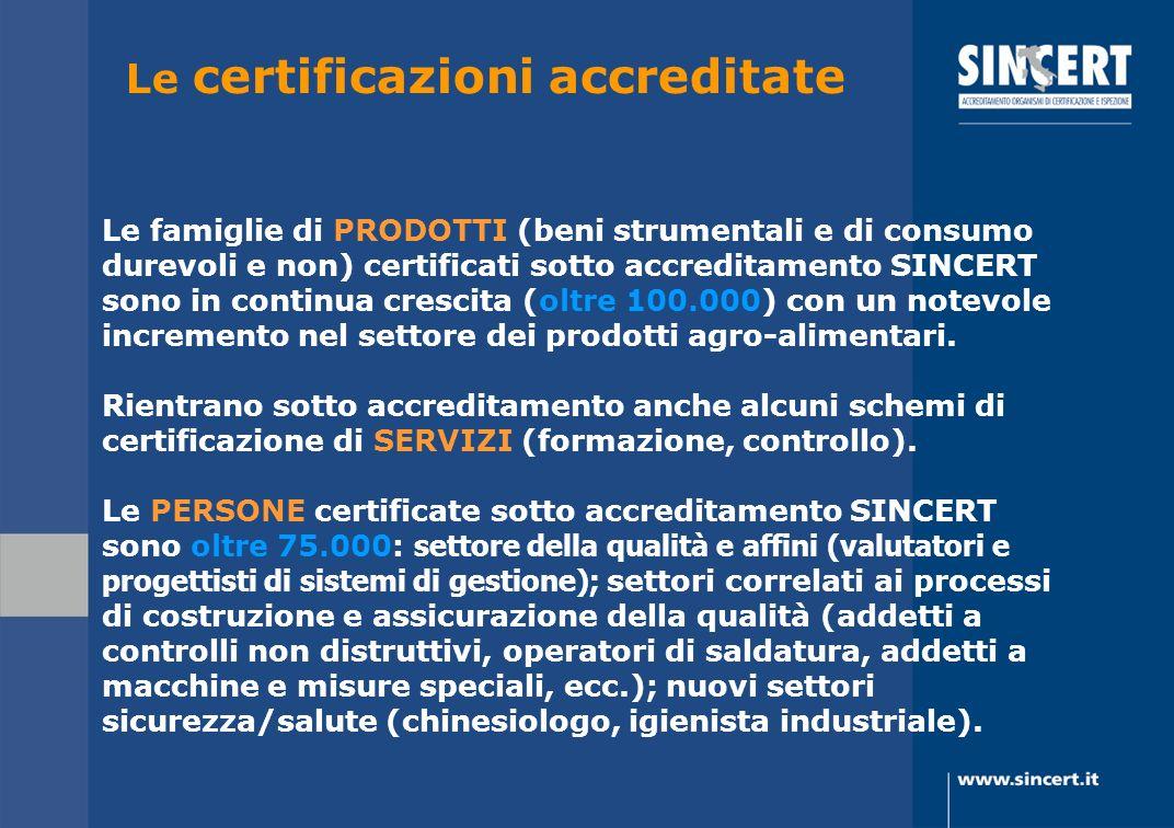 Le certificazioni accreditate Le famiglie di PRODOTTI (beni strumentali e di consumo durevoli e non) certificati sotto accreditamento SINCERT sono in