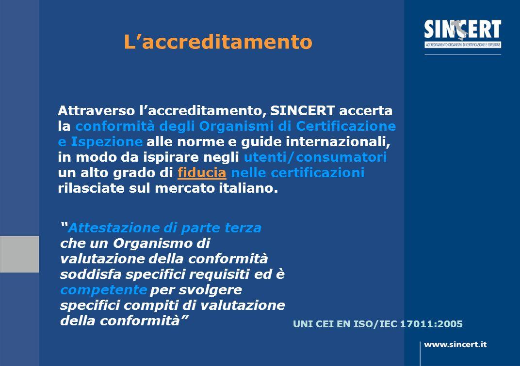 Laccreditamento Attraverso laccreditamento, SINCERT accerta la conformità degli Organismi di Certificazione e Ispezione alle norme e guide internazion